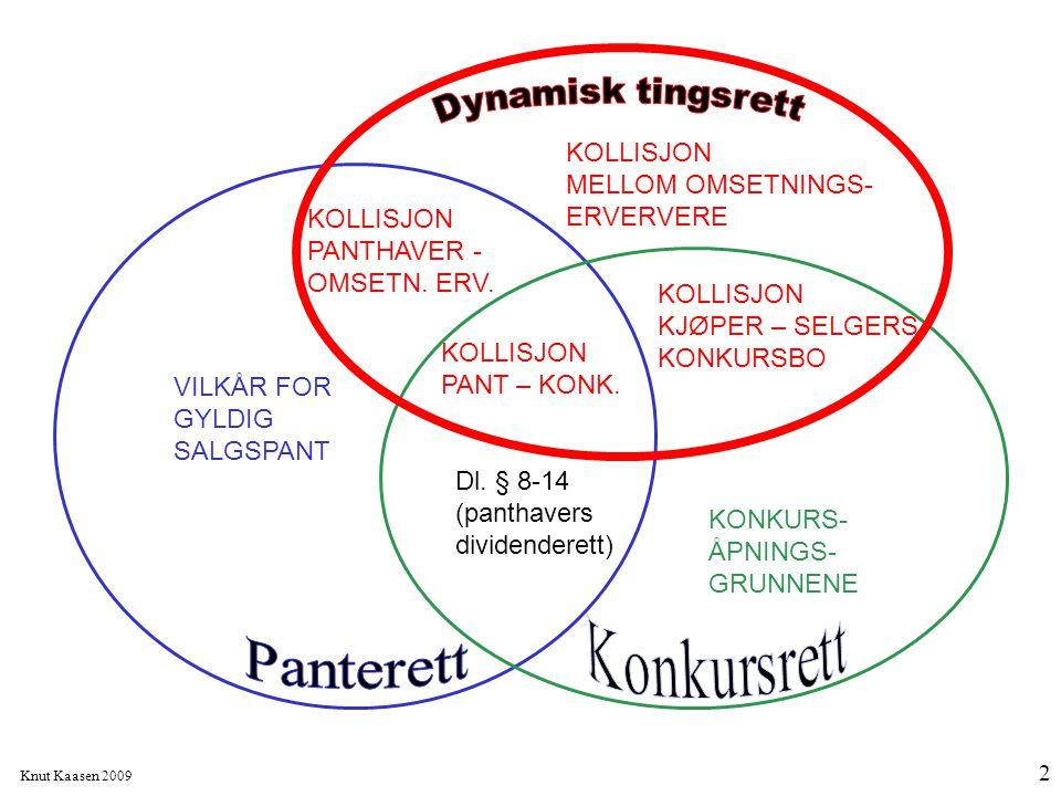 Dynamisk tingsrett Panterett Konkursrett KOLLISJON MELLOM OMSETNINGS-