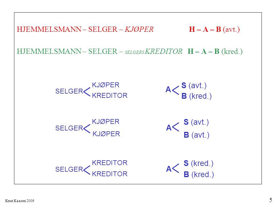 HJEMMELSMANN – SELGER – KJØPER H – A – B (avt.)