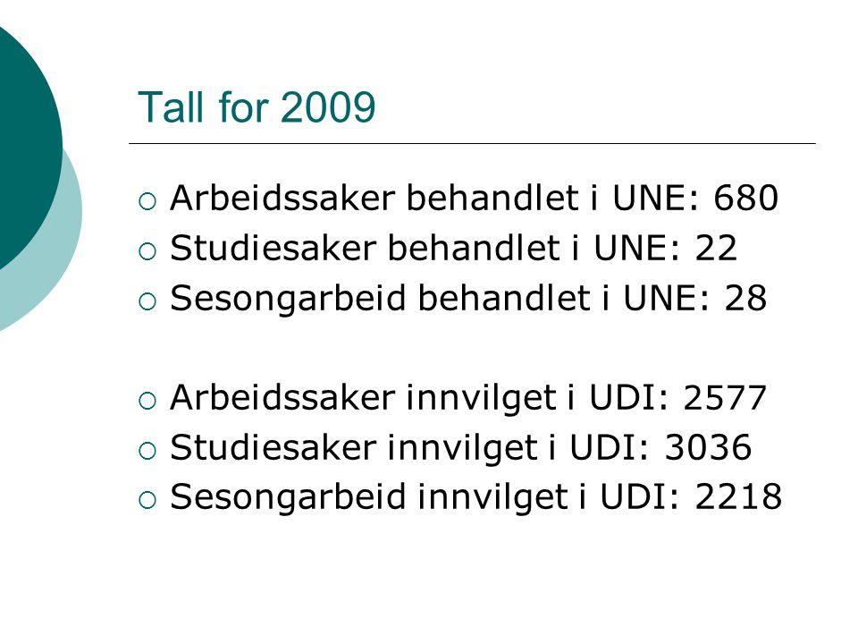 Tall for 2009 Arbeidssaker behandlet i UNE: 680