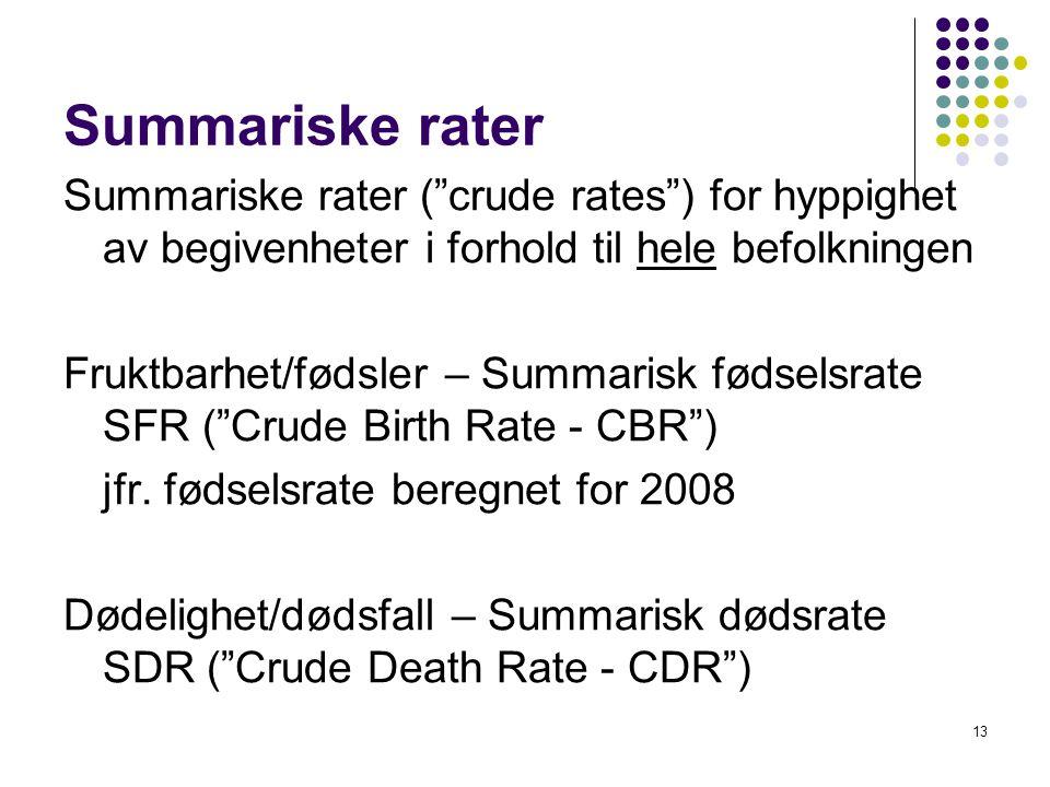 Summariske rater Summariske rater ( crude rates ) for hyppighet av begivenheter i forhold til hele befolkningen.