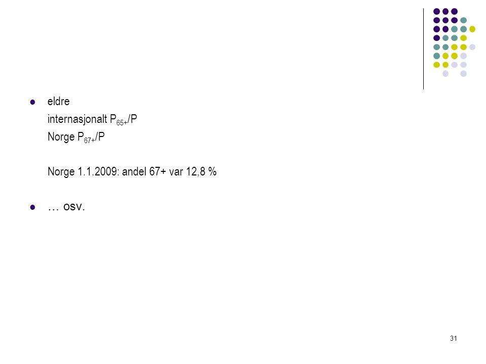 eldre internasjonalt P65+/P Norge P67+/P Norge 1.1.2009: andel 67+ var 12,8 % … osv.