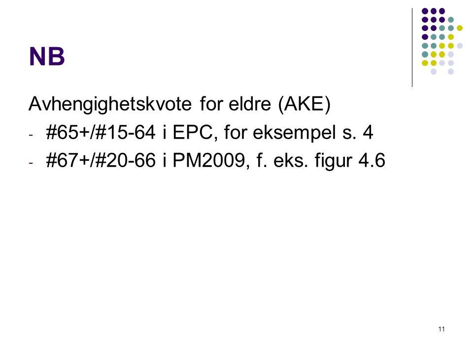 NB Avhengighetskvote for eldre (AKE)