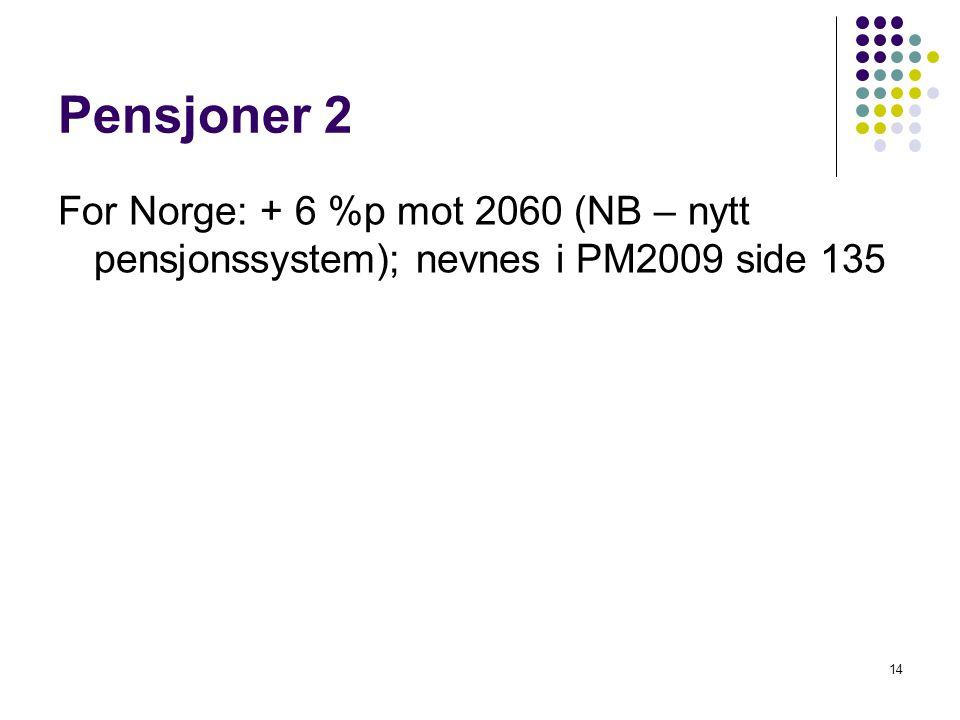 Pensjoner 2 For Norge: + 6 %p mot 2060 (NB – nytt pensjonssystem); nevnes i PM2009 side 135