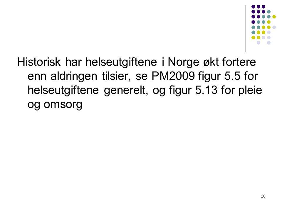 Historisk har helseutgiftene i Norge økt fortere enn aldringen tilsier, se PM2009 figur 5.5 for helseutgiftene generelt, og figur 5.13 for pleie og omsorg