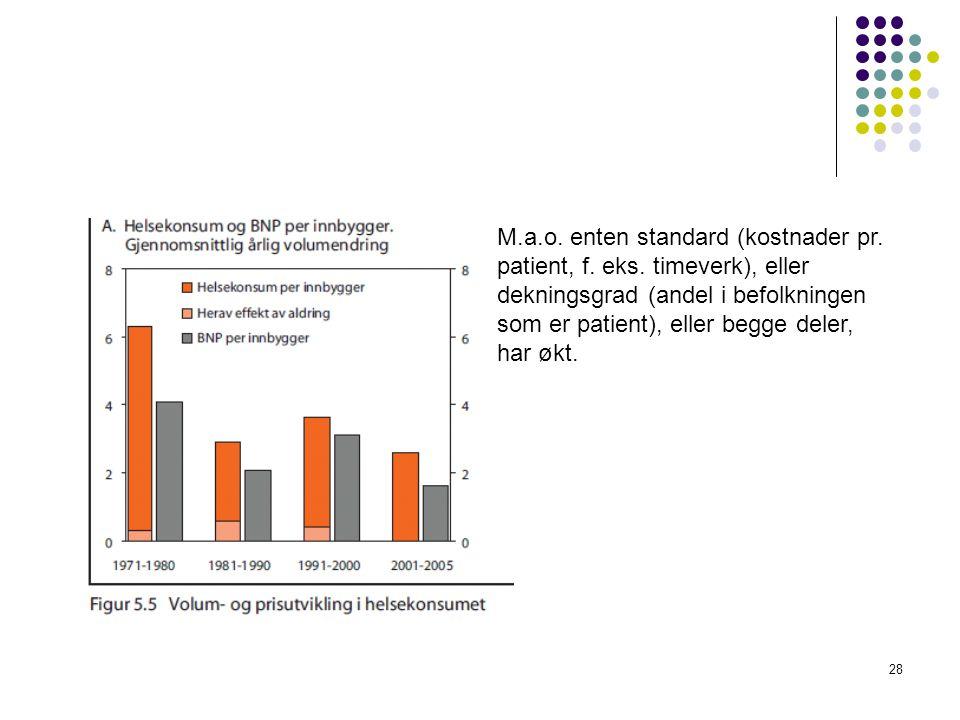 M. a. o. enten standard (kostnader pr. patient, f. eks