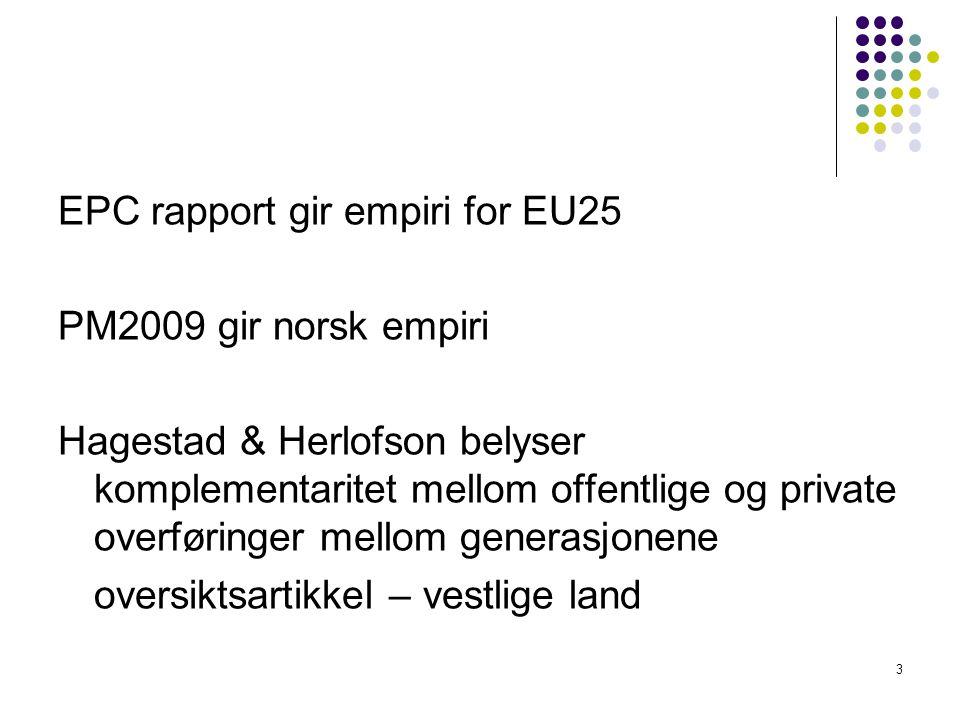 EPC rapport gir empiri for EU25 PM2009 gir norsk empiri Hagestad & Herlofson belyser komplementaritet mellom offentlige og private overføringer mellom generasjonene oversiktsartikkel – vestlige land