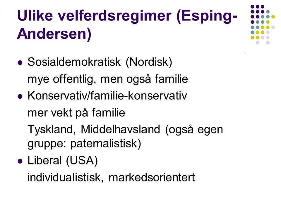 Ulike velferdsregimer (Esping-Andersen)