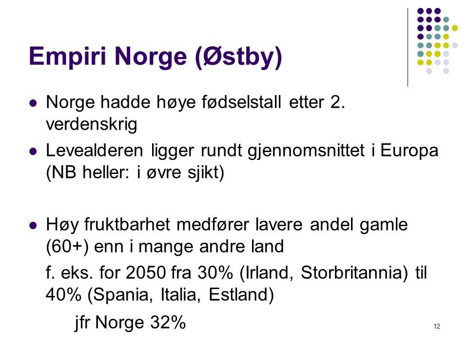 Empiri Norge (Østby) Norge hadde høye fødselstall etter 2. verdenskrig