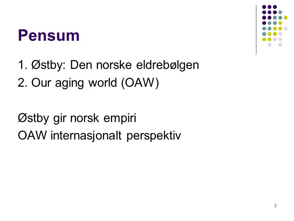 Pensum 1. Østby: Den norske eldrebølgen 2. Our aging world (OAW)
