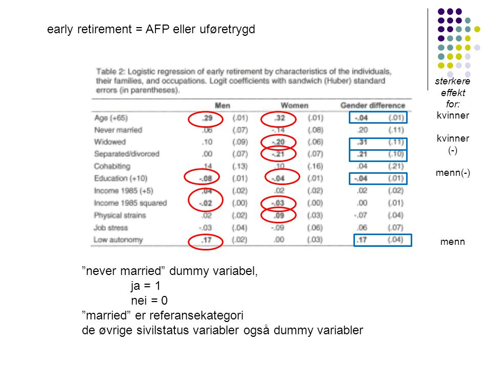 early retirement = AFP eller uføretrygd