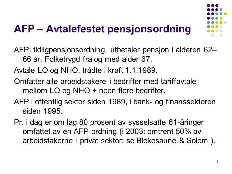 AFP – Avtalefestet pensjonsordning