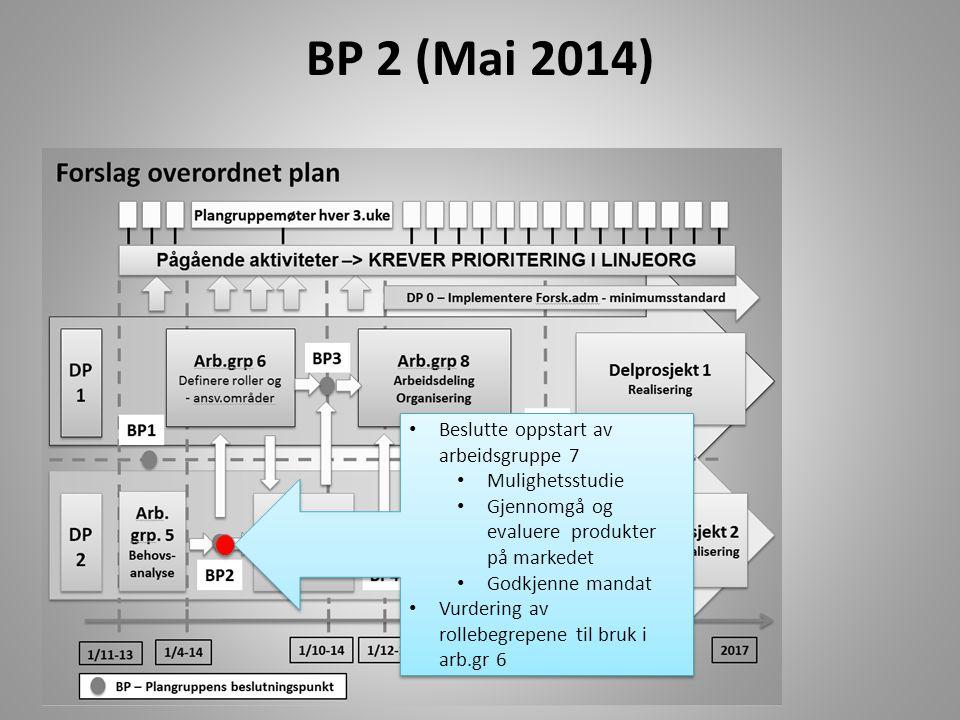 BP 2 (Mai 2014) Beslutte oppstart av arbeidsgruppe 7 Mulighetsstudie