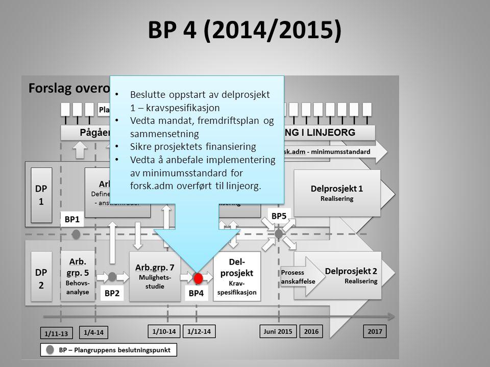 BP 4 (2014/2015) Beslutte oppstart av delprosjekt 1 – kravspesifikasjon. Vedta mandat, fremdriftsplan og sammensetning.