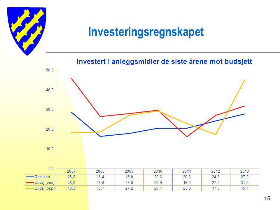 Investeringsregnskapet