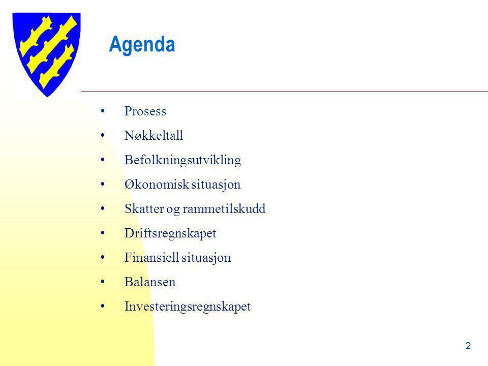 Agenda Prosess Nøkkeltall Befolkningsutvikling Økonomisk situasjon