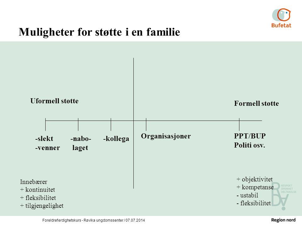 Muligheter for støtte i en familie