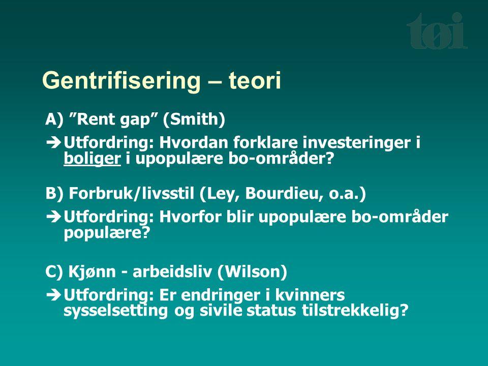 Gentrifisering – teori