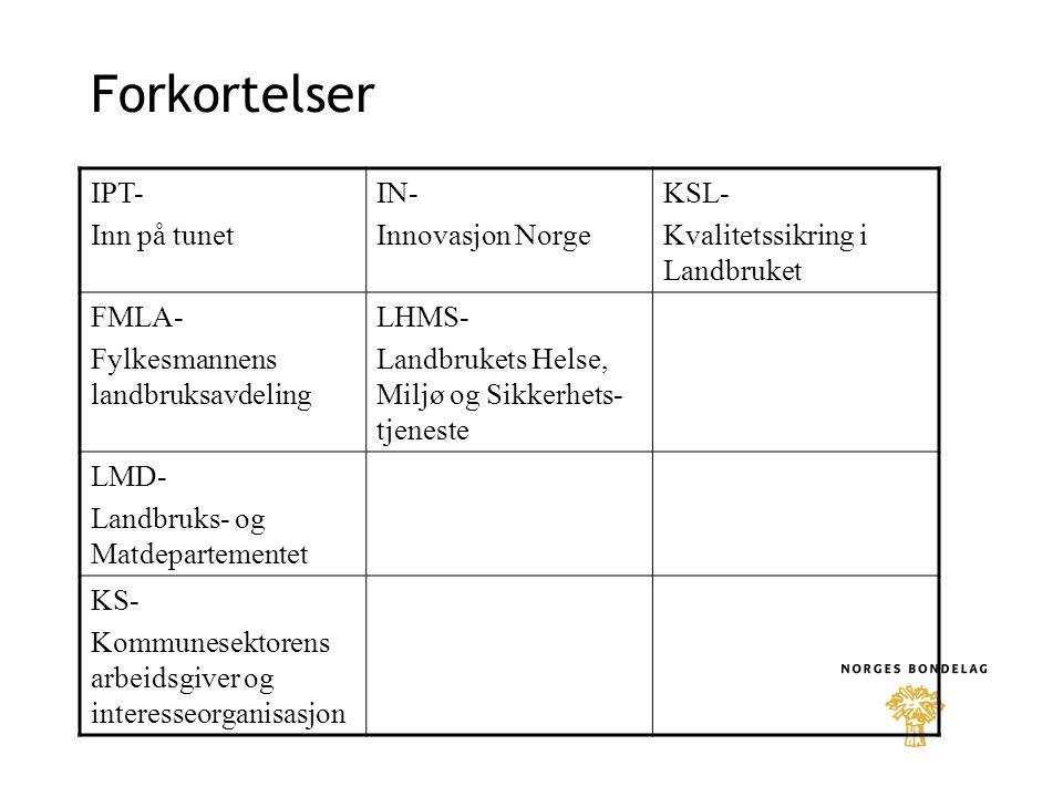 Forkortelser IPT- Inn på tunet IN- Innovasjon Norge KSL-