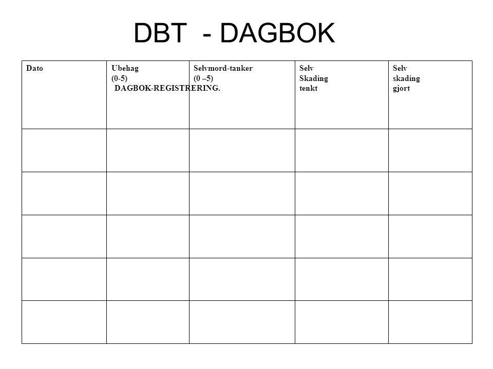 DBT - DAGBOK Selv skading gjort Skading tenkt Selvmord-tanker (0 –5)