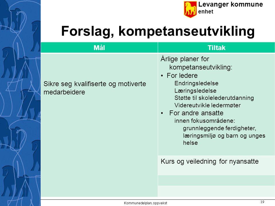 Forslag, kompetanseutvikling