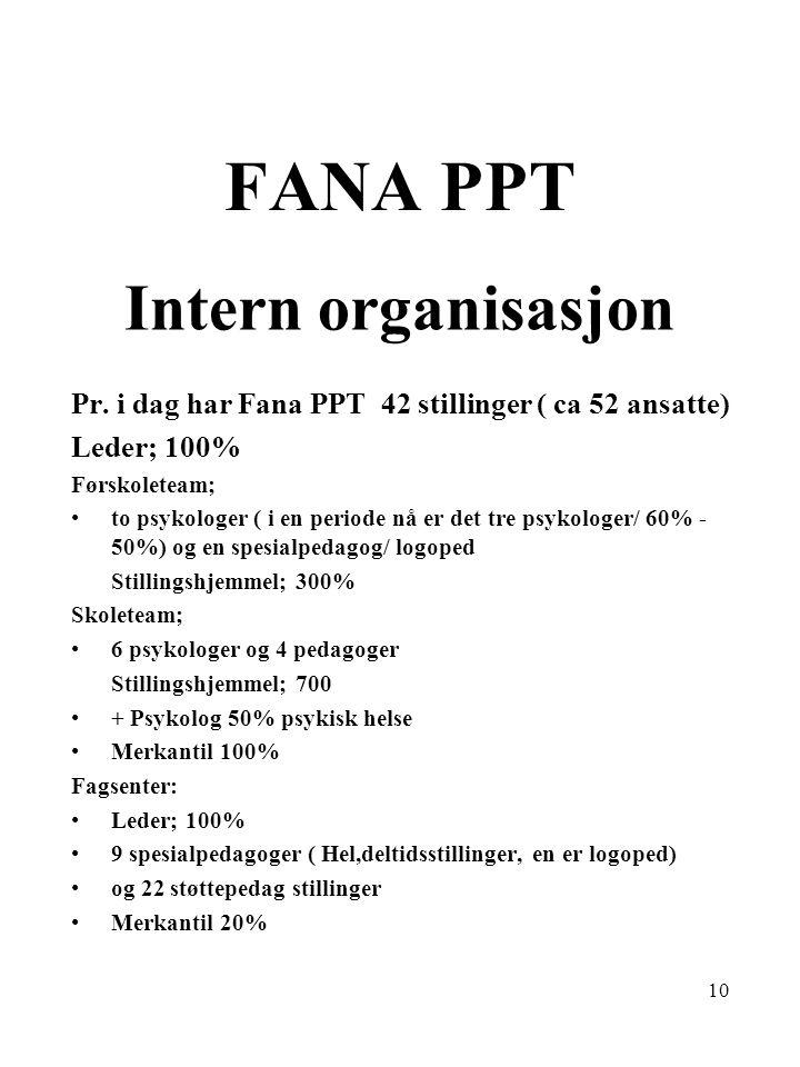 FANA PPT Intern organisasjon