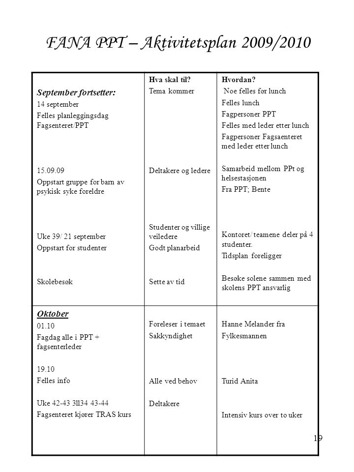 FANA PPT – Aktivitetsplan 2009/2010