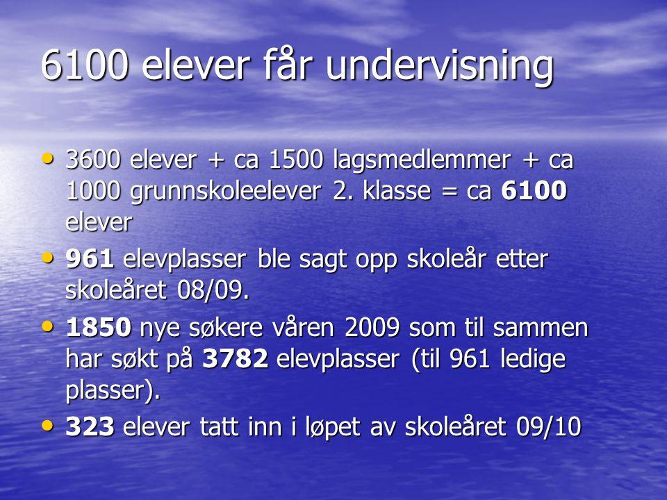 6100 elever får undervisning