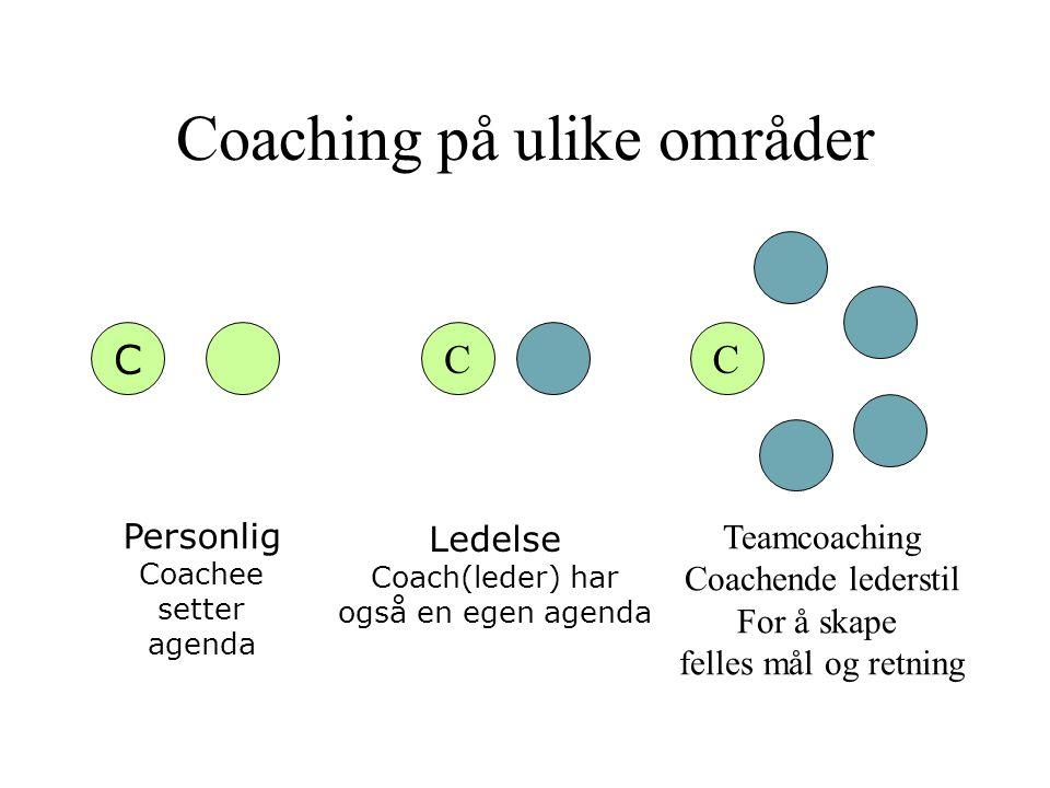 Coaching på ulike områder