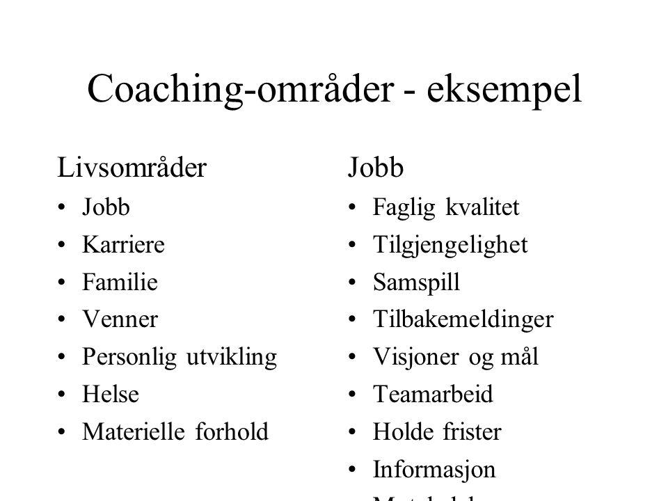 Coaching-områder - eksempel