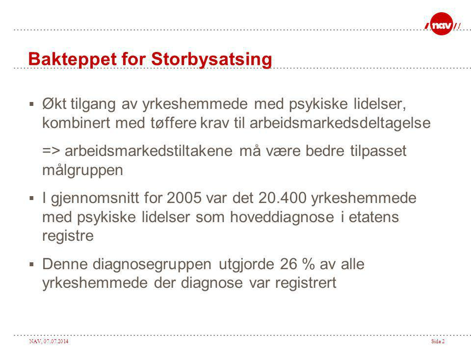 Bakteppet for Storbysatsing