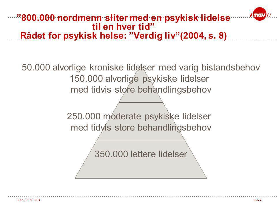 800.000 nordmenn sliter med en psykisk lidelse til en hver tid Rådet for psykisk helse: Verdig liv (2004, s.