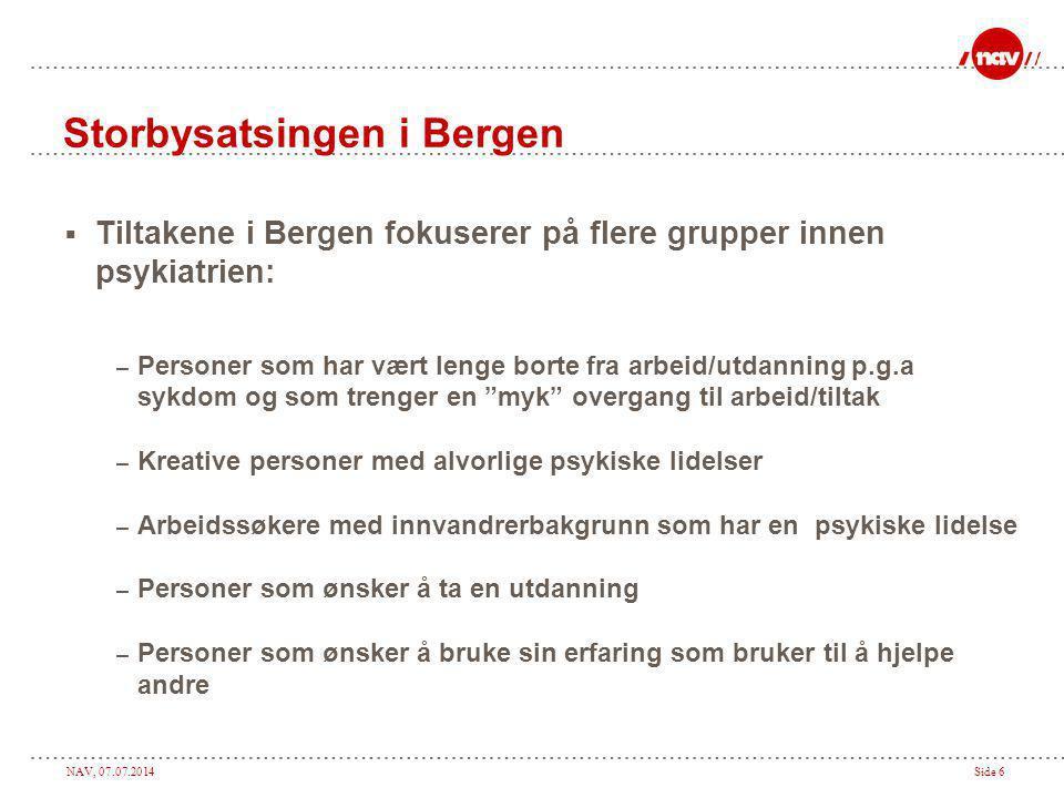 Storbysatsingen i Bergen