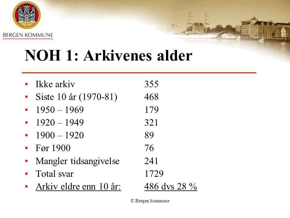 NOH 1: Arkivenes alder Ikke arkiv Siste 10 år (1970-81) 1950 – 1969