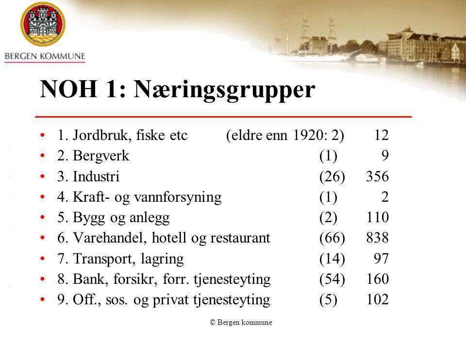 NOH 1: Næringsgrupper 1. Jordbruk, fiske etc (eldre enn 1920: 2) 12