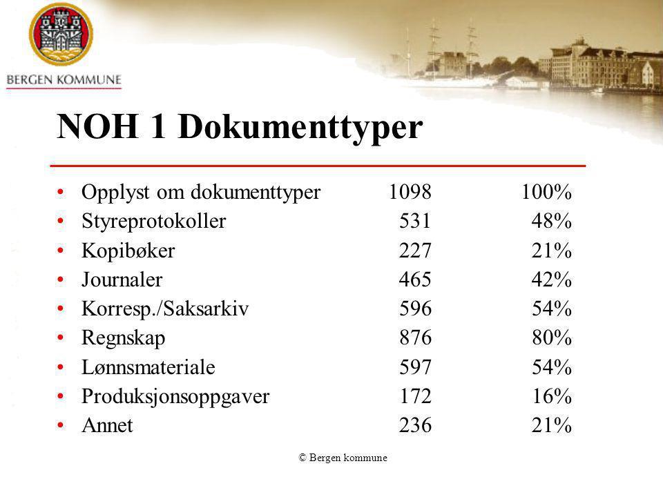 NOH 1 Dokumenttyper Opplyst om dokumenttyper 1098 100%