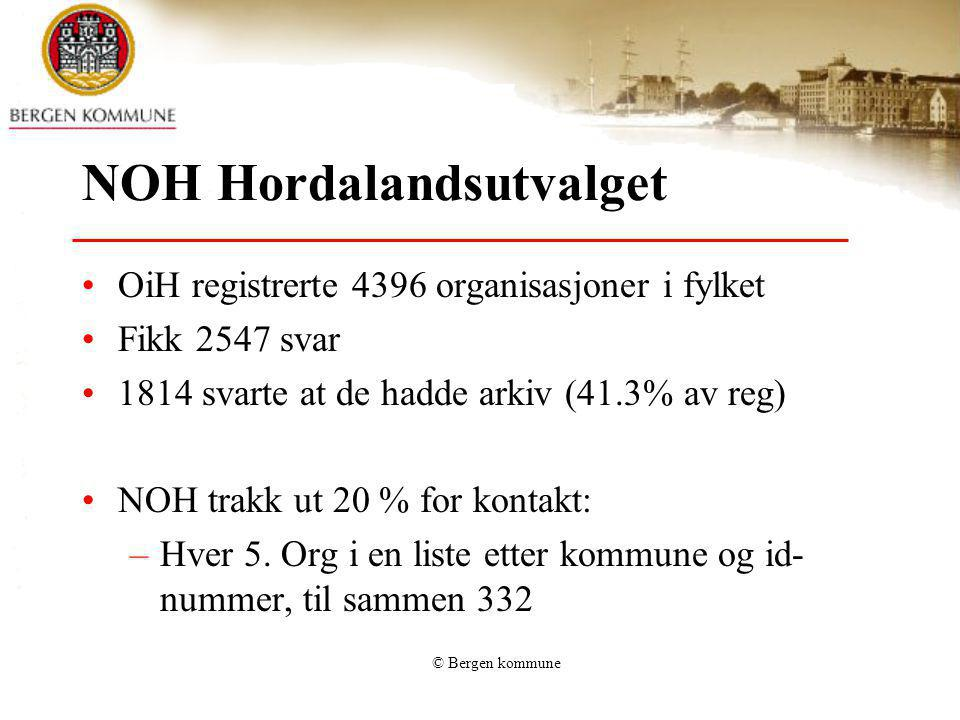 NOH Hordalandsutvalget