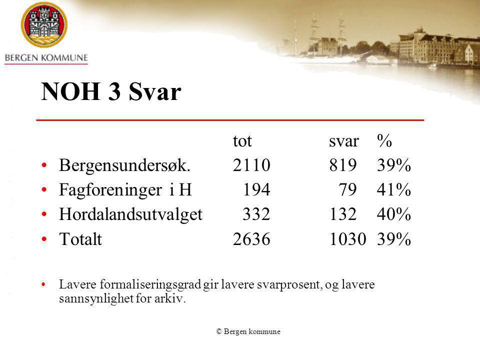 NOH 3 Svar tot svar % Bergensundersøk. 2110 819 39%