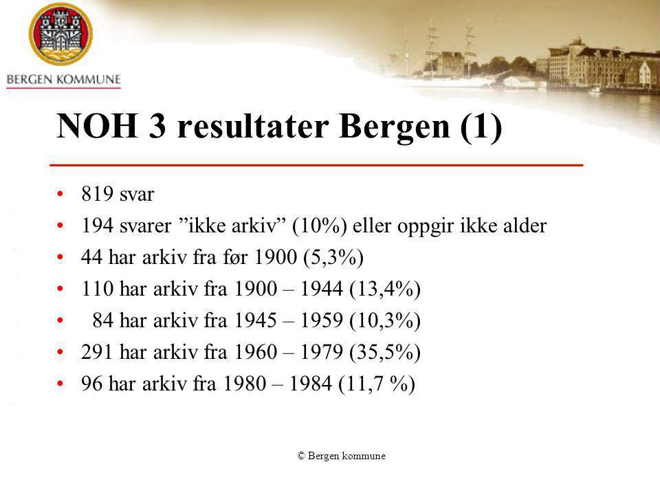NOH 3 resultater Bergen (1)