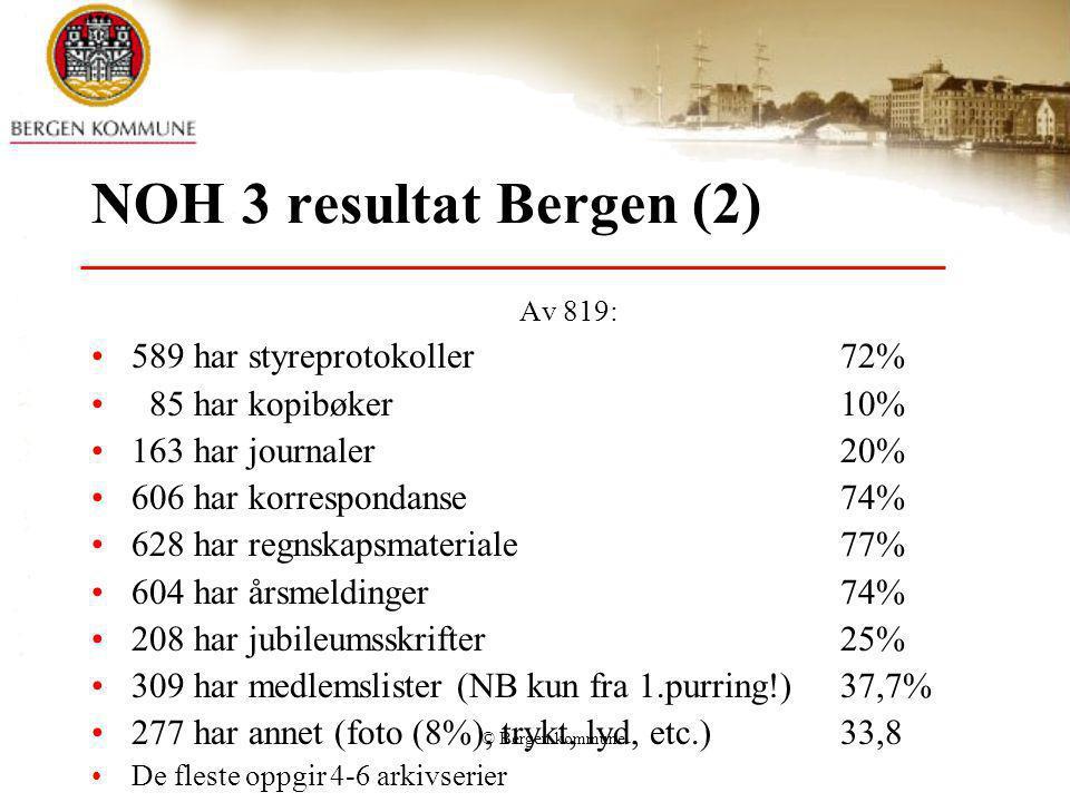 NOH 3 resultat Bergen (2) Av 819: 589 har styreprotokoller 72%
