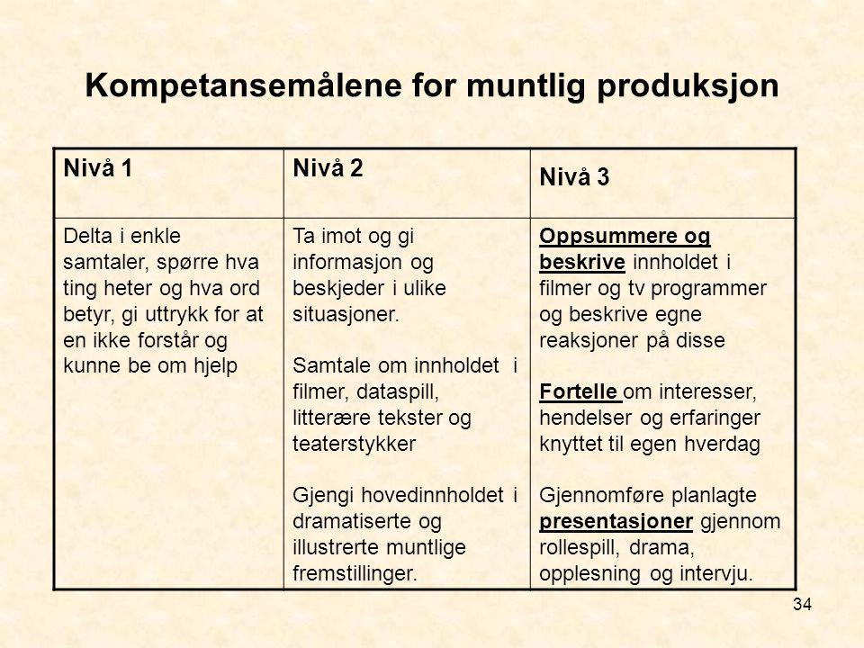 Kompetansemålene for muntlig produksjon