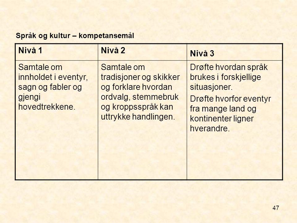 Drøfte hvordan språk brukes i forskjellige situasjoner.