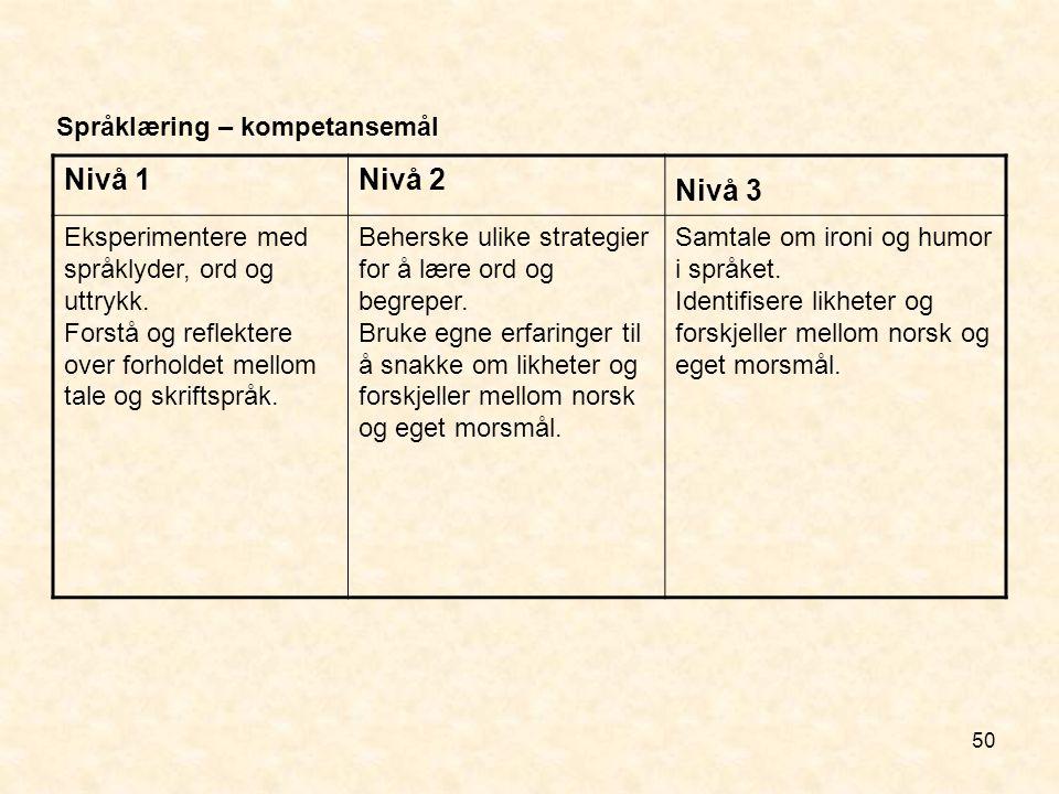 Nivå 1 Nivå 2 Nivå 3 Språklæring – kompetansemål