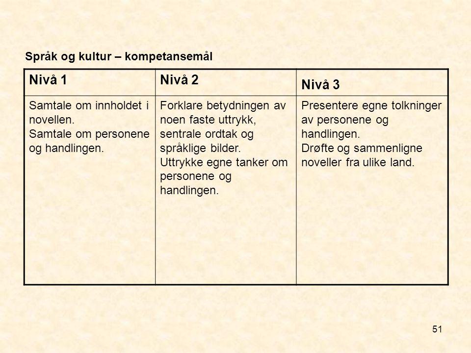 Nivå 1 Nivå 2 Nivå 3 Språk og kultur – kompetansemål