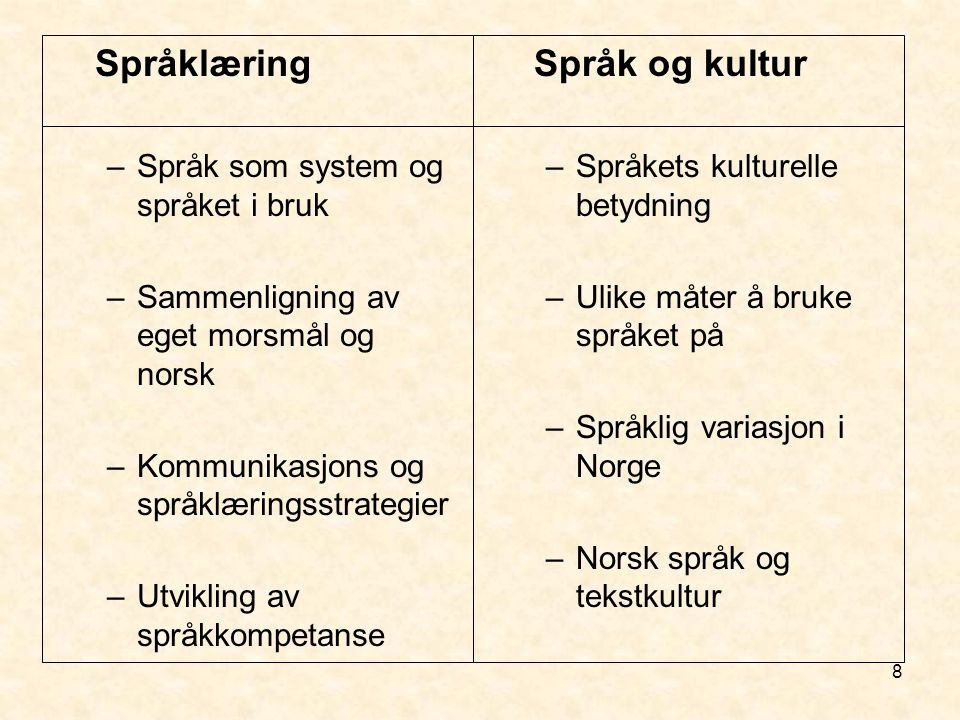 Språklæring Språk og kultur Språk som system og språket i bruk