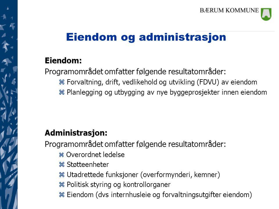 Eiendom og administrasjon