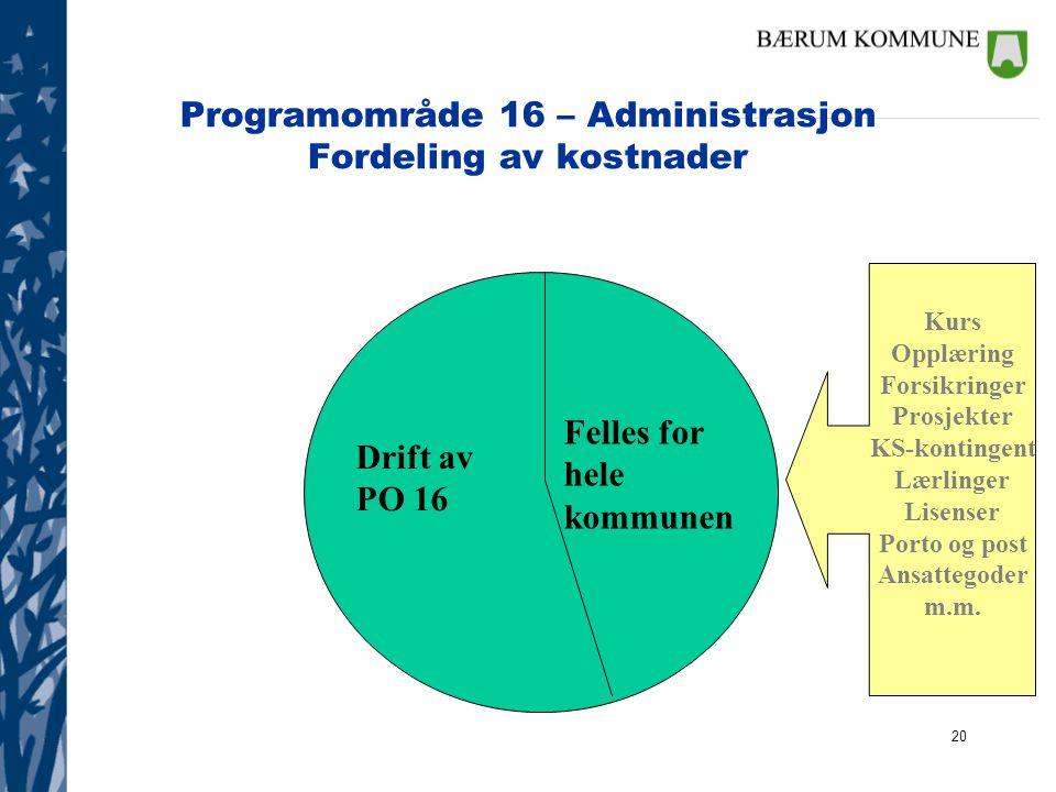 Programområde 16 – Administrasjon Fordeling av kostnader