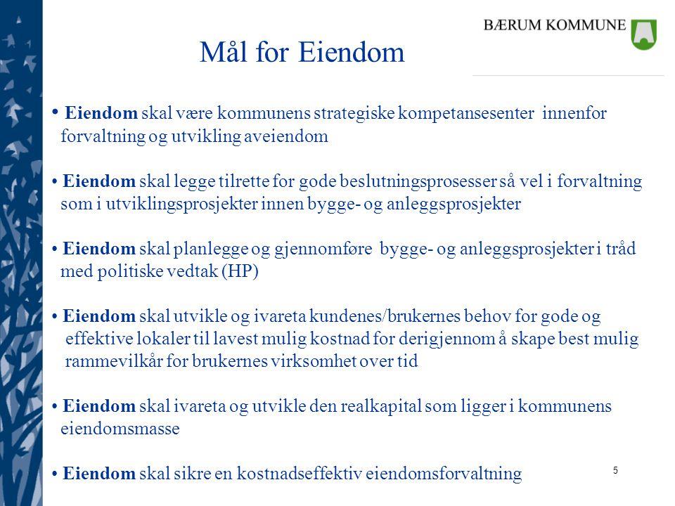 Mål for Eiendom Eiendom skal være kommunens strategiske kompetansesenter innenfor. forvaltning og utvikling aveiendom.