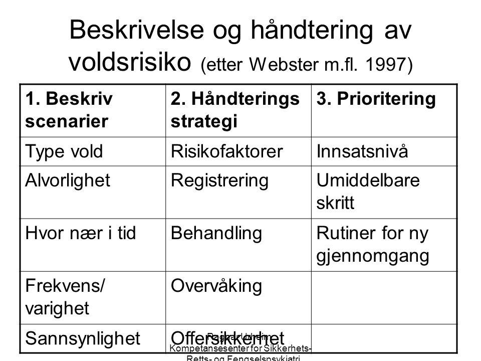 Beskrivelse og håndtering av voldsrisiko (etter Webster m.fl. 1997)