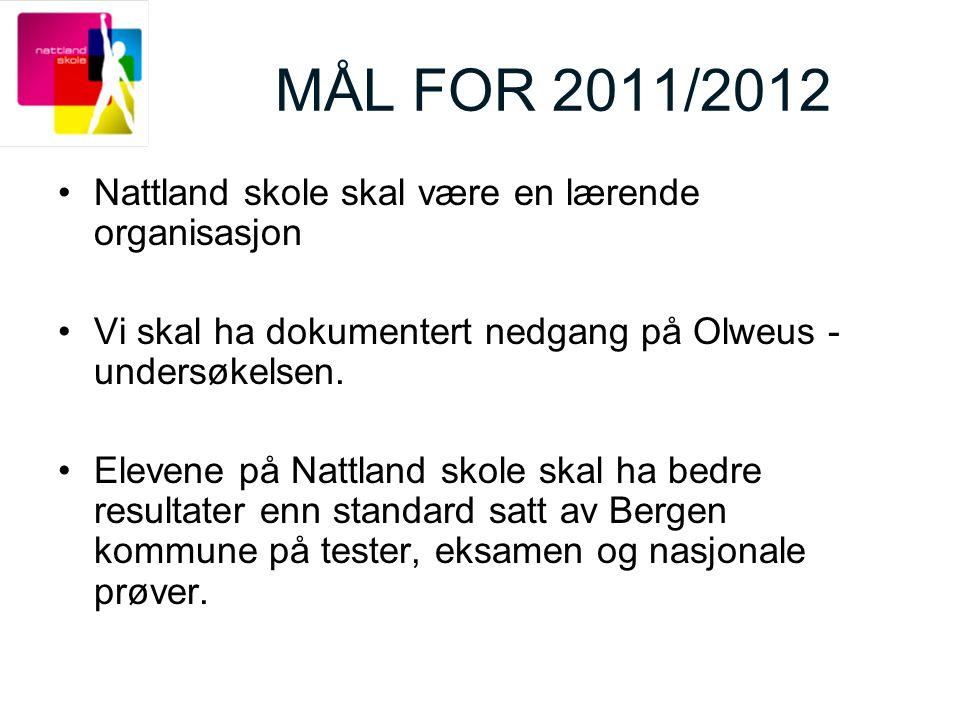 MÅL FOR 2011/2012 Nattland skole skal være en lærende organisasjon