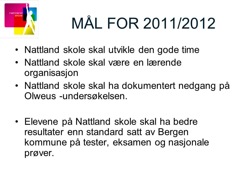 MÅL FOR 2011/2012 Nattland skole skal utvikle den gode time